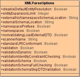 xmlToClass() Operation for Blobs - BRIDGE - Scheer PAS Documentation