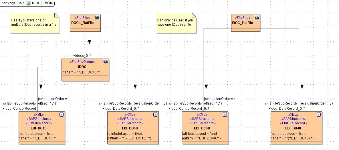 Reading IDocs From File - BRIDGE - Scheer PAS Documentation
